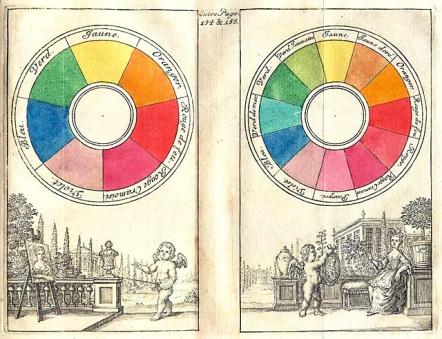Boutet_1708_color_circles