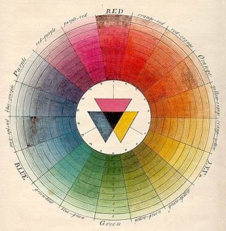 Moses Harris, The Natural System of Colours and Ignaz Schiffermüller- LOGO